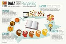 Social Media + Marketing digital + Infograficos / by Gil Giardelli