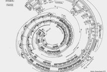 Experimental Music Notation / by Patricio Gonzalez Vivo