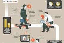 Infographics | Content Marketing