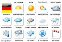 Deutsch lernen / German vocabulary for beginners and self learners.