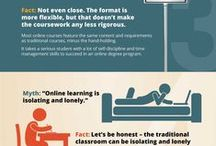 Digital learning / Facts and figures about digital learning. This board aims to bing to light digital learners's behavior and needs facing online learning.