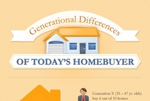 Infographs & Home Building Information