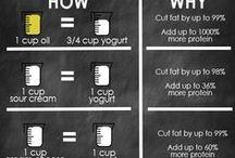 Baking - Tips & Tricks / Tips & tricks for making baking a bit easier.
