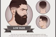 Beards and hairstyle