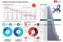 Le infografiche socio-demografiche dell'Istat / Tutte le infografiche su popolazione e società realizzate dall'Istat  #infografiche #infographics #istat