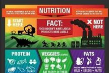 Health and REAL food Info-graphics / Health, Wellness and REAL food Info-graphics