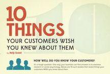 Marketing and Consumer Behavior
