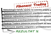 Market Geometry and advanced Fibonacci techniques
