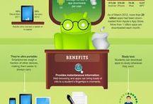 Éducation et TIC