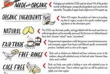 Food Quality Tips for Optimal Health / Food quality matters.