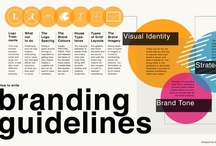 Infographics / Interesting and Unique information regarding:  Print Marketing & Social Media.  Branding.  Random other stuff I find hilarious or useful too. / by Ana Santellana