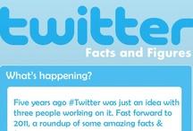 Infographics: TweetTweet / by Ana Santellana