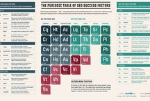 Digital Marketing Infographics / Digital Marketing Infographics.
