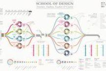 Infographics / web, mobile, social network, seo, ...