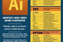 Adobe Help