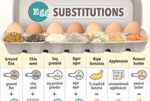 Vegan Tips & Facts