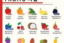 Korean  / Learn Korean basics!