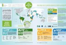 Knowledge4Climate / A series of infographics that help explain the challenge and provide solutions for Climate Change.