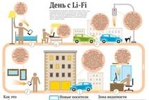 LiFi How it works
