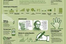 Visual Knowledge / General knowledge