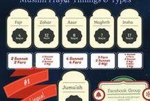 Muslim Prayer Timings Types Islams Praying / How to perform namaz in islam? how to pray in islam, Offer Muslim Namaz, Nifl, Sunnat,Farz, Salah, Salat
