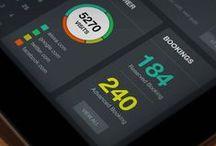 Dashboards / Dashboard UI