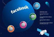 Curiosidades Marketing Digital 360