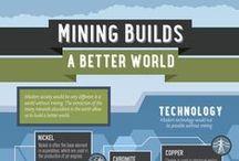 Mining Industry CSR