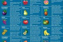 Health / Healthy Food