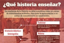 Profe~Historia~Arte / Enlaces con la historia y el arte