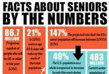 Info Graphics / Find out information about housing, senior citizens, military folks and people with disabilities
