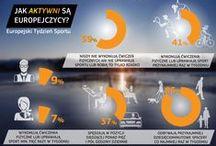 #BeActive! - Europejski Tydzień Sportu 2015 / Sport to zdrowie! Każdy z nas dobrze o tym wie, a jednak wg. badania Eurobarometru dotyczącego aktywności fizycznej w 2013 r., aż 42% Europejczyków nie wykonuje ćwiczeń fizycznych ani nie uprawia sportu.  My chcemy to zmienić! Jak? Organizując co roku Europejski Tydzień Sportu! Kliknij tu - http://bit.ly/BeActive2015 i zobacz ile wydarzeń sportowych zostanie zorganizowanych tuż obok Ciebie! Nie bądź leniuchem! Dołącz do nas!