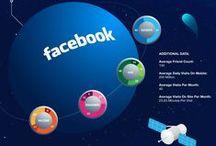 Social media / Wszystko, co powinniśmy wiedzieć o mediach społecznościowych.