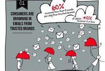 Marketing / Analizy, wskazówki, trendy - wszystko o marketingu