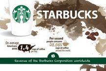 Coffee & Tea Infographics