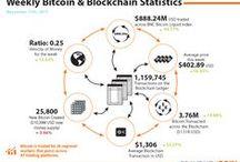 Weekly Blockchain & Bitcoin Statistics