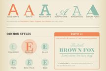 Typography / all things font and type
