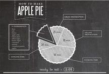 infographic. / Infographics.