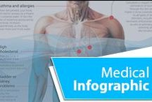 Medical Infographic / Medical facts! Get to know your body!