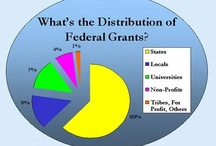 Church Grants / ChurchNet provides Christian, religious and faith based grant writing, we help churches, outreach ministries with grant writing, #faith based grants and grants to start church or outreach ministry.  Also find out about:  church grant, Christian grant writer, grant to start church, #church grants, #Christian grant, faith based grants, grants for church, #religious grants, outreach ministry grants