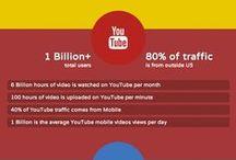 Social media / Social media infographics.