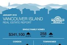 Understanding Real Estate / Useful information about real estate in BC and other useful graphics.