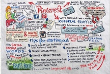 Visual Recordings of The Small Business Big Marketing Show. / Jessamy Gee (of Think In Colour) is a very clever scribe who turns my fireside chats with successful business owners into visually delightful illustrations. Enjoy!