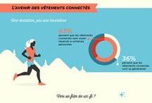 Santé Connectée / Infographies et articles autour du sujet de la santé connectée.