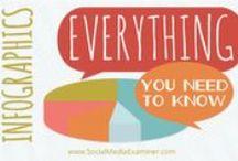 Social Media / Wissenssammlung zum Thema Social Media, etc. | #SocialMedia