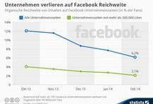 Facebook / #SocialMedia