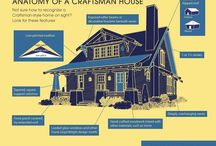 Craftsman / by D Shelby