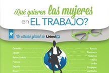 Español de los negocios / Materiales de nuestro curso de español orientado al mundo de los negocios.