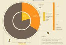 Bees infographic / Bienen Infografik
