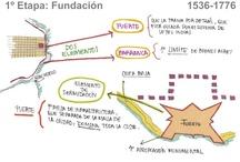 Gráficos evolucion BUENOS AIRES
